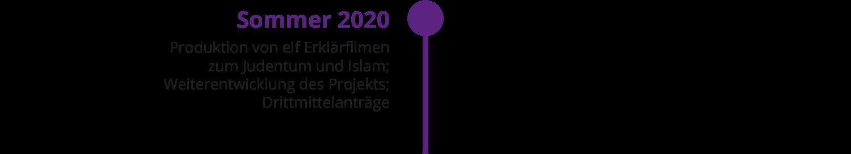 Meilensteine04